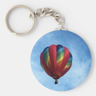 Balloon Keychain