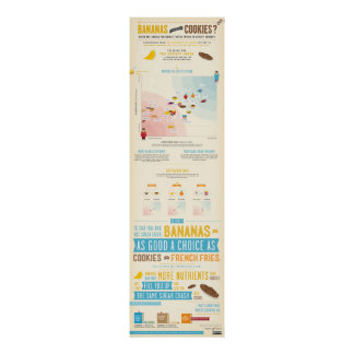 Bananas vs Cookies Satiety Infographic Poster