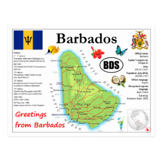 Barbados Map Postcard