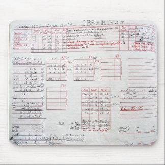 Barclay Perkins 1936 IBS RNS log Mouse Pad
