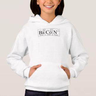 Barium Cobalt Nitrogen Bacon