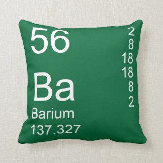 Barium Pillows