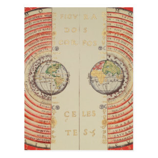 Bartolomeu Velho Figure of the Heavenly Bodies Postcard