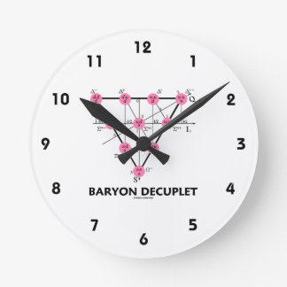 Baryon Decuplet (Particle Physics) Wall Clocks