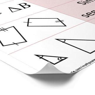 "Basic Geometry Symbols Chart 12"" x 32"" Poster"
