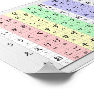 basic hiragana by color chart