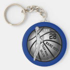 Basketball Keychains, 4 Text Boxes and Your Keychain
