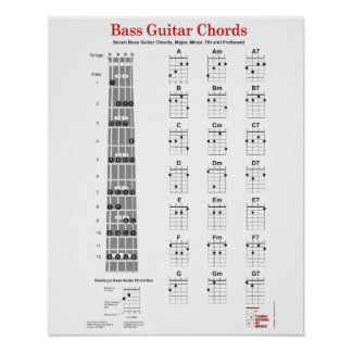 Bass Guitar Chord Fingering Chart and Fretboard