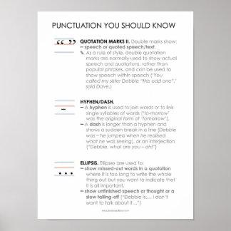 BBF Punctuation III classroom poster