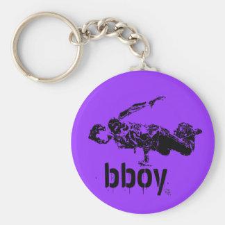 bboy keychain pose by Jeffrey