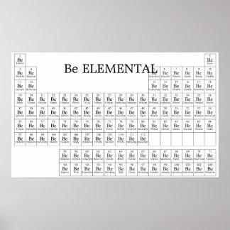 Be ELEMENTAL Print