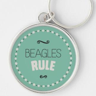 Beagles Rule – Green Keychain
