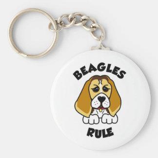 Beagles Rule! Keychain