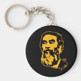 Bearded Saddam Hussein Portrait Basic Round Button Keychain
