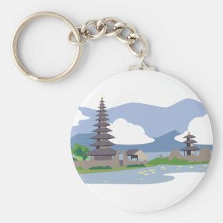 Beautiful Bali Basic Round Button Keychain