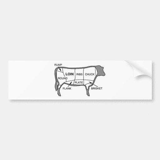 Beef Diagram Bumper Stickers
