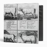 Beef, Veal, Pork, and Mutton Cuts, 1802 Vinyl Binder
