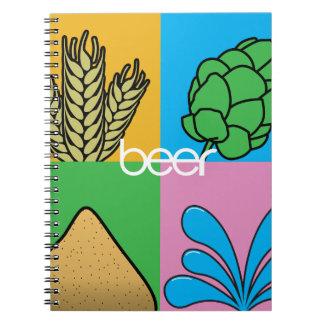 Beer Ingredients Notebook