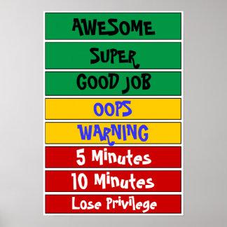 Behavioral Chart Poster