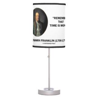 Benjamin Franklin Remember Time Is Money Quote Desk Lamp
