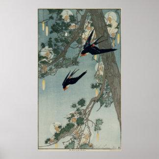 Bertha Boynton Lum The land of the bluebird Poster