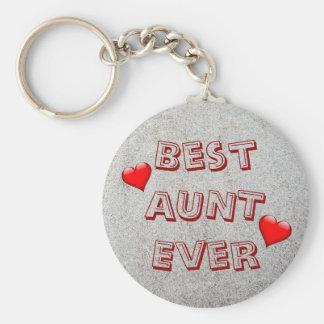 Best aunt ever | Sand texture photo Keychain