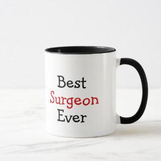 Best surgeon ever mug