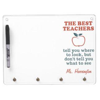 BEST TEACHERS custom name message board