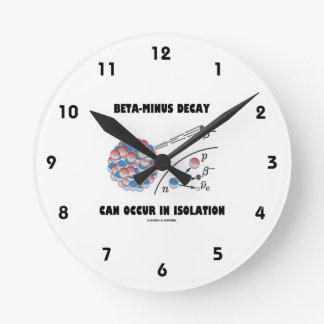Beta-Minus Decay Can Occur In Isolation (Physics) Wall Clock