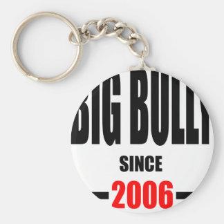 BIG BULLY school since 2000 back learn homework re Basic Round Button Keychain