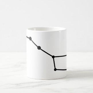 Big Dipper Asterism Mug