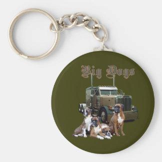 Big Dogs Basic Round Button Keychain