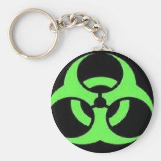 bio hazard basic round button keychain