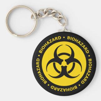 Biohazard Warning Keychain