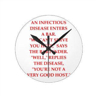 BIOLOGY ROUND CLOCK