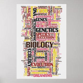 Biology Wordle No. 11 Poster