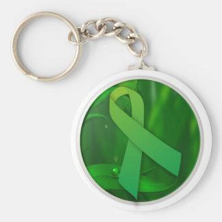 Bipolar Disorder Awareness Basic Round Button Keychain