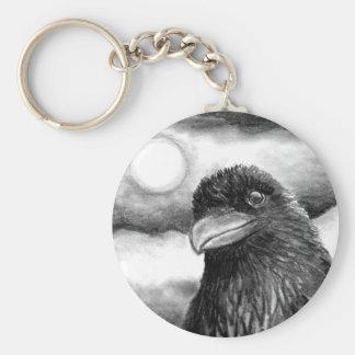 bird 64 keychain
