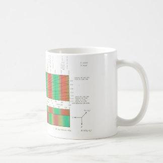 Birefringence Coffee Mug