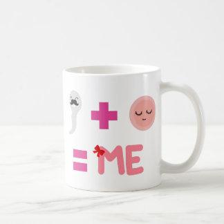 birth process of daughter coffee mug