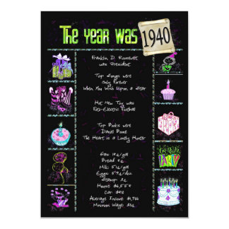 Birthday Year 1940 Invitation