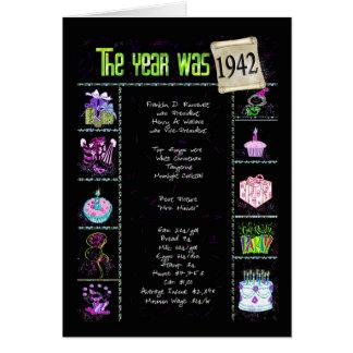Birthday Year 1942 fun facts Card