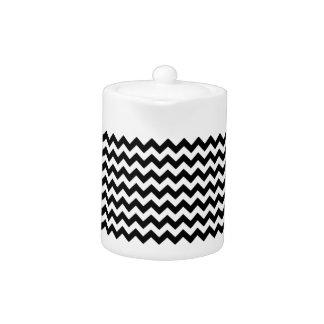 Black and White Zigzag Chevron Pattern