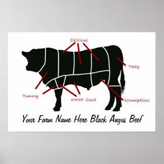 Black Angus Beef Farm Butcher Cuts Poster
