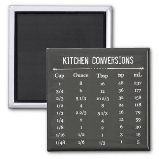 Blackboard Handy Kitchen Conversion Chart Magnet