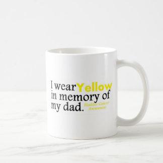 Bladder Cancer Coffee Mug