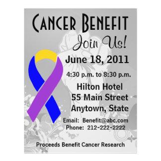Bladder Cancer Personalized Benefit Flyer