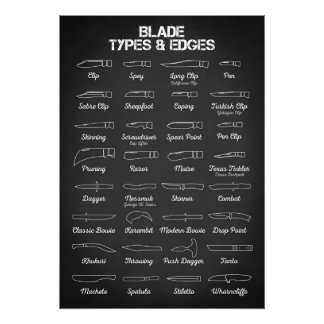 Blade Types Photo Print