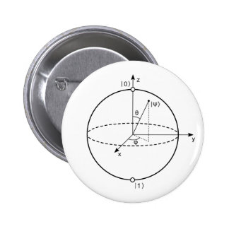 Bloch Sphere | Quantum Bit (Qubit) Physics / Math 2 Inch Round Button
