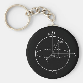 Bloch Sphere | Quantum Bit (Qubit) Physics / Math Basic Round Button Keychain